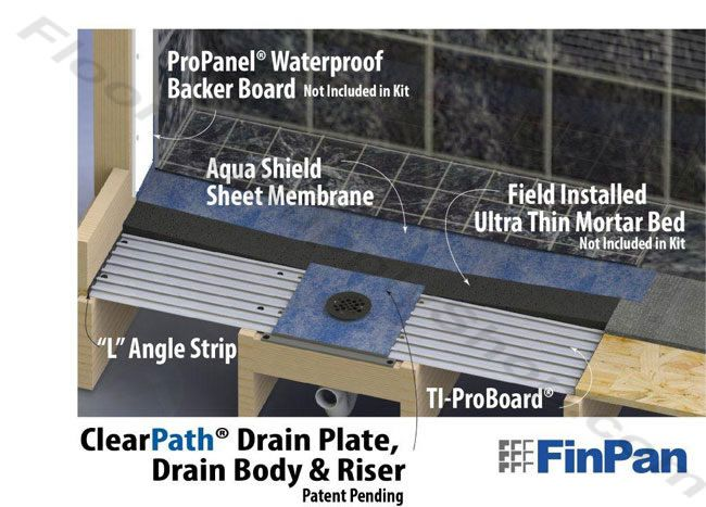 Clearpath Curbless Shower Pan System How To Install Bathroom