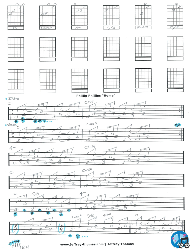Home Phillip Phillips Chords Guitar Gallery - basic guitar chords ...