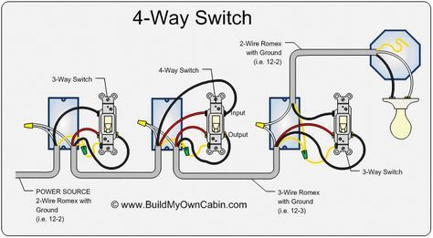 Amazing 3 Way And 4 Way Switch Wiring For Residential Lighting Households Wiring Cloud Hisonuggs Outletorg