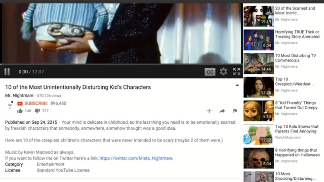 Video Description For Mr Nightmare Video Tv Commercials Kid Character Nightmare Certificate for nickname mr.nightmare to embed in blogs, websites or social networks. pinterest