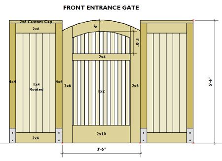 From the Drawing Board: Gate Designs - | Fences,Gates, Arbors and ...