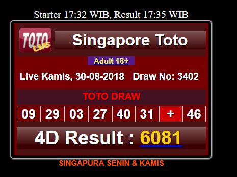 Togelovers Result Untuk Singapore 30 Agustus 2018 Periode 80 Sqd Adalah 6081 Sah Selamat Kepada Para Pemenang Jackpot Indonesia Buku Gambar Lucu