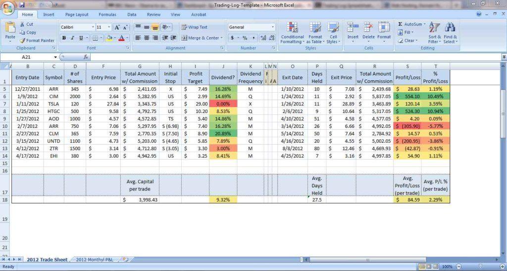 Tjs Trading Journal Spreadsheet Free Download And Excel Spreadsheet For Options Trading Option Trading Spreadsheet Business Plan Template Free