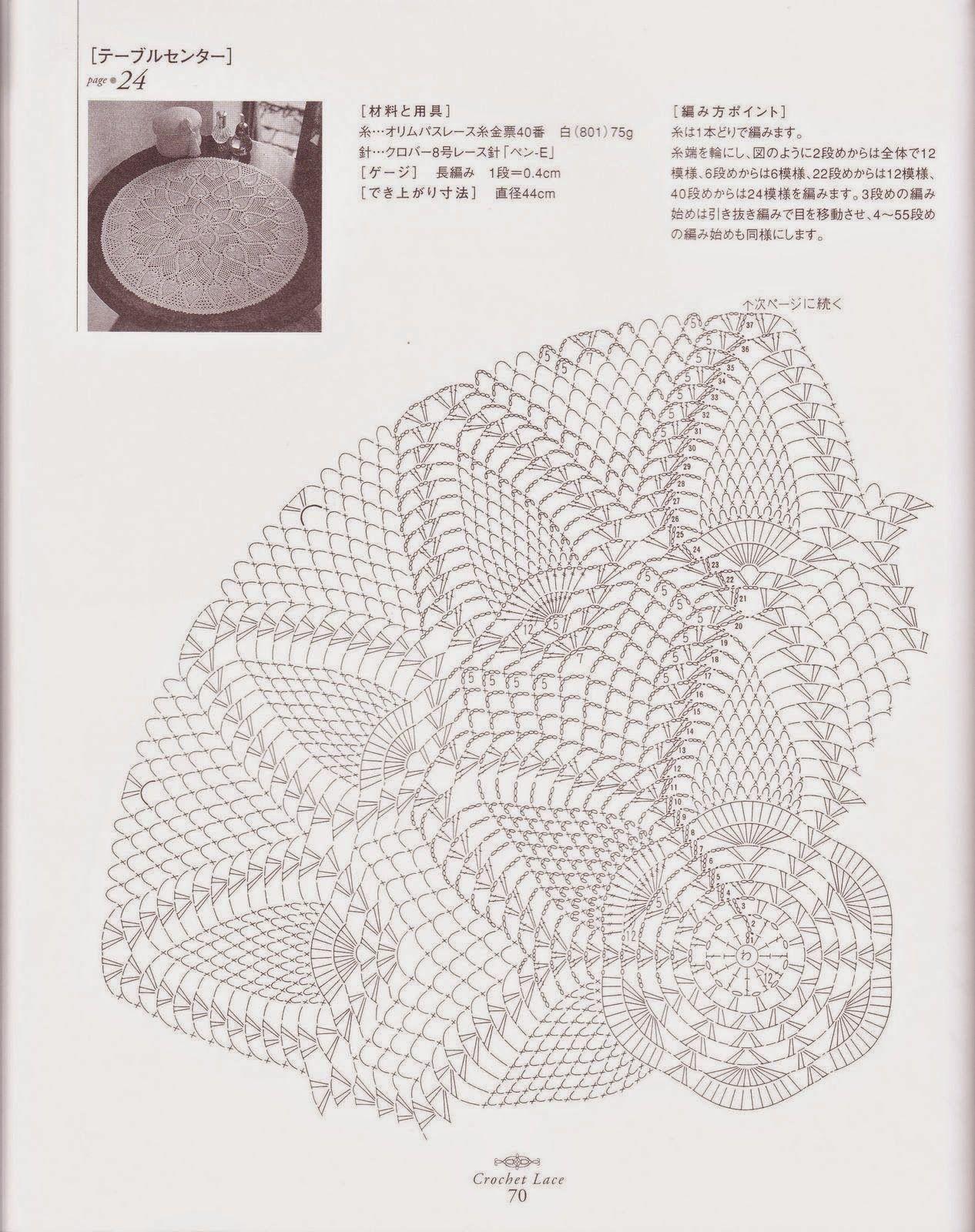 Patrones Tapetes Ganchillo - Galería De Diseño Para El Hogar ...