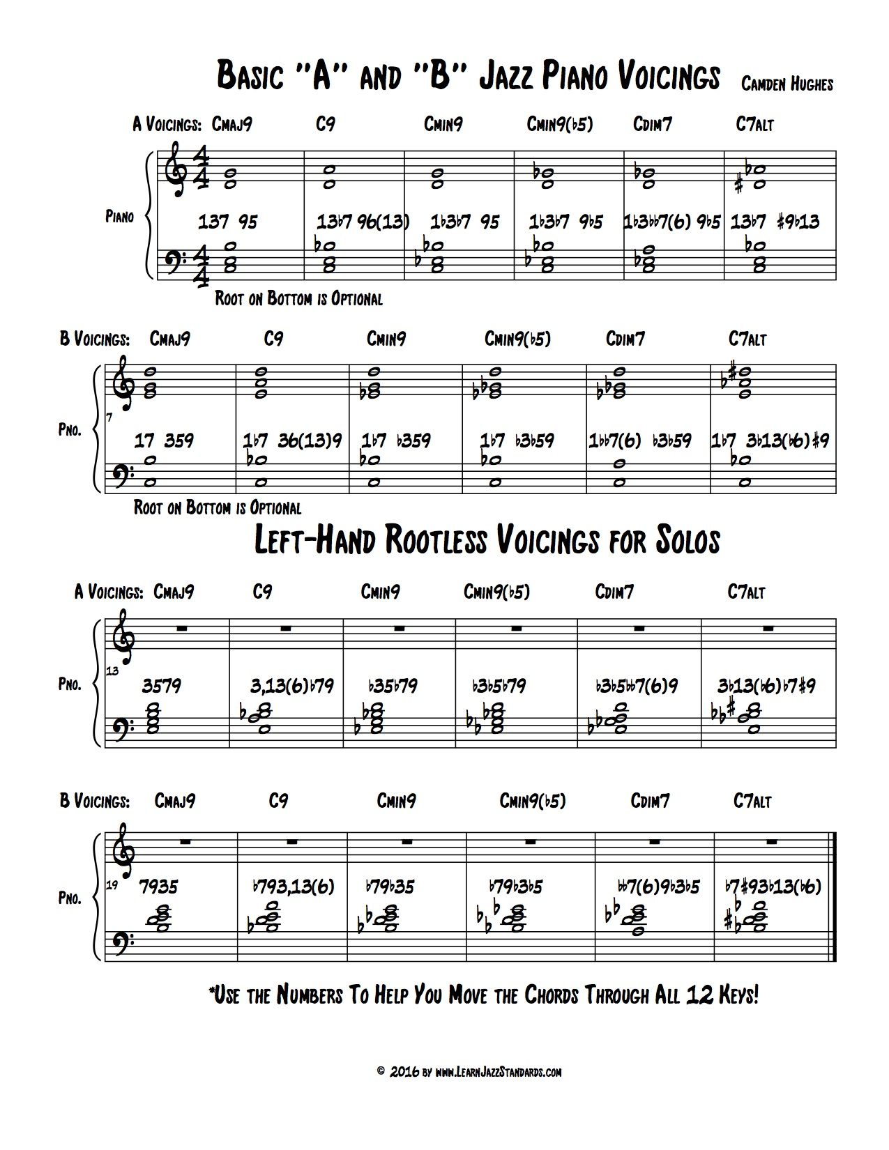 Two Beginning Jazz Piano Voicings Learn Jazz Standards Jazz Piano Music Theory Piano Jazz
