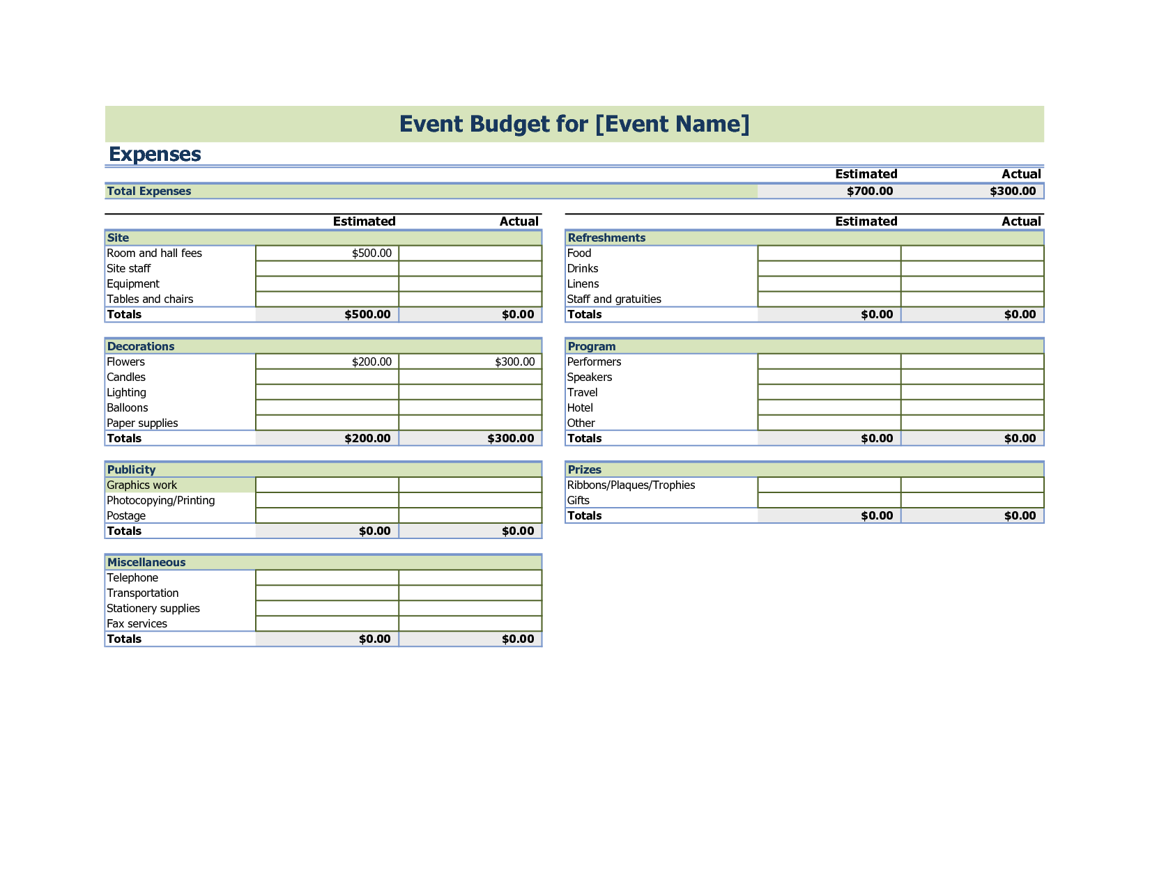 Event Budget Excel Worksheet Business Template Picture