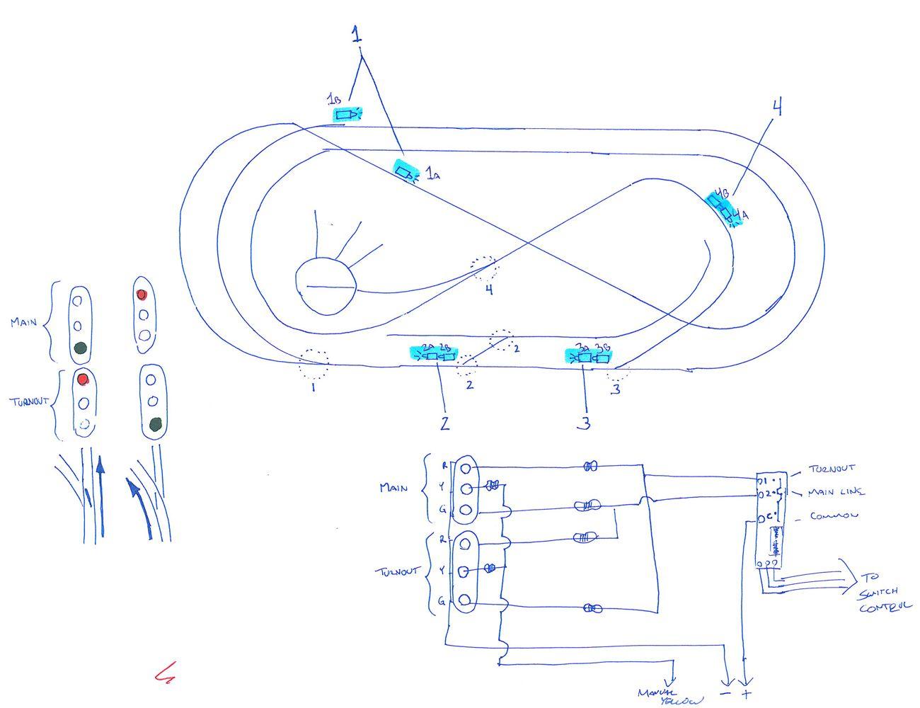Trackside Signal Planning Diagram Wiring Pinterest Lionel Trains Schematics