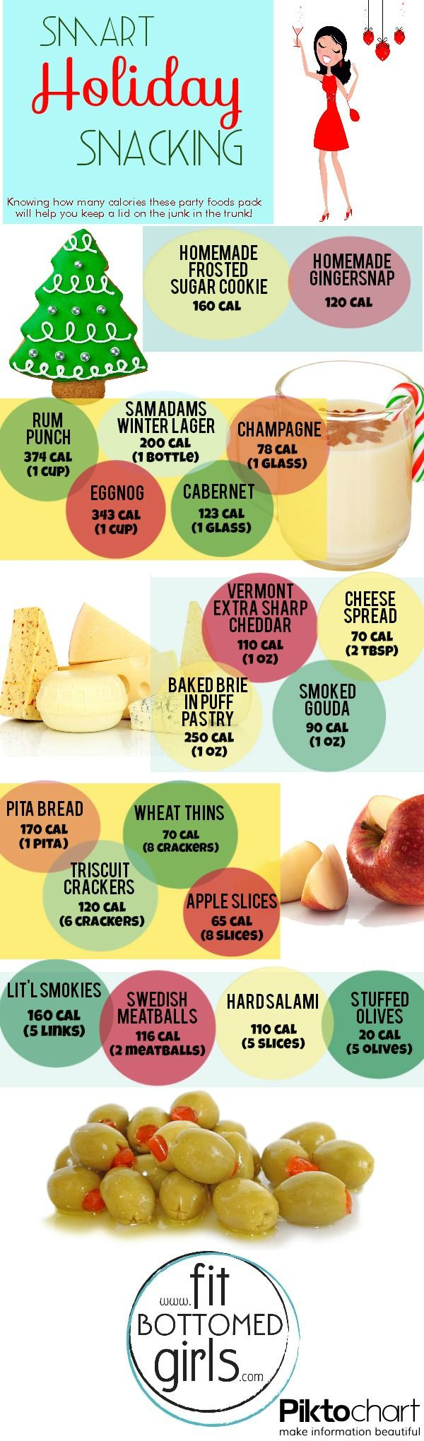 Infographic Your Cheatsheet to Healthier Holiday Snacking