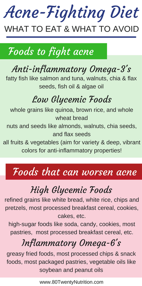 What Foods To Eat And Avoid To Fight Acne And Clear Breakouts Learn More About What Causes Acne And How Your Diet Can Fight Acn Best Diets Healthy Nutrition Diet