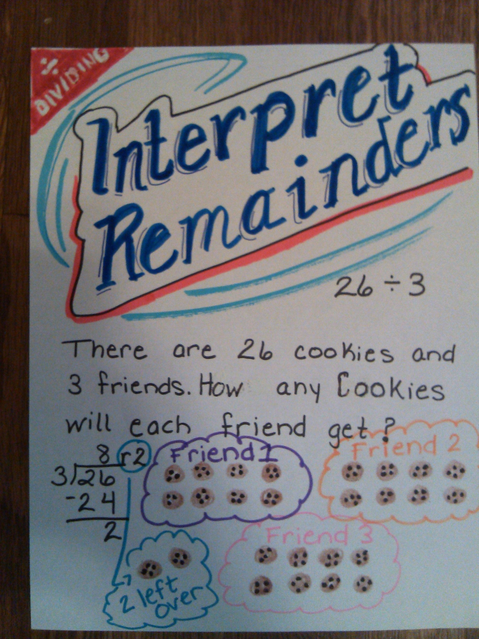 Interpret Remainders For Division Anchor Chart Math Anchor Charts Math Lesson Plans Division Anchor Chart