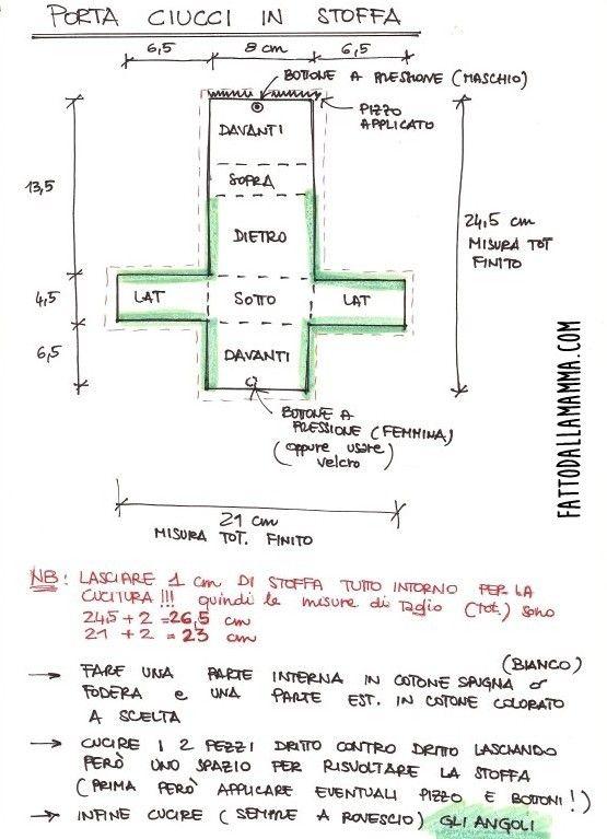 Istruzioni portaciuccio neonati pinterest tutorials for Tutorial coprifornelli