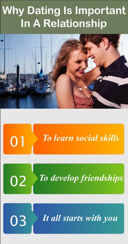 Dating test relationship