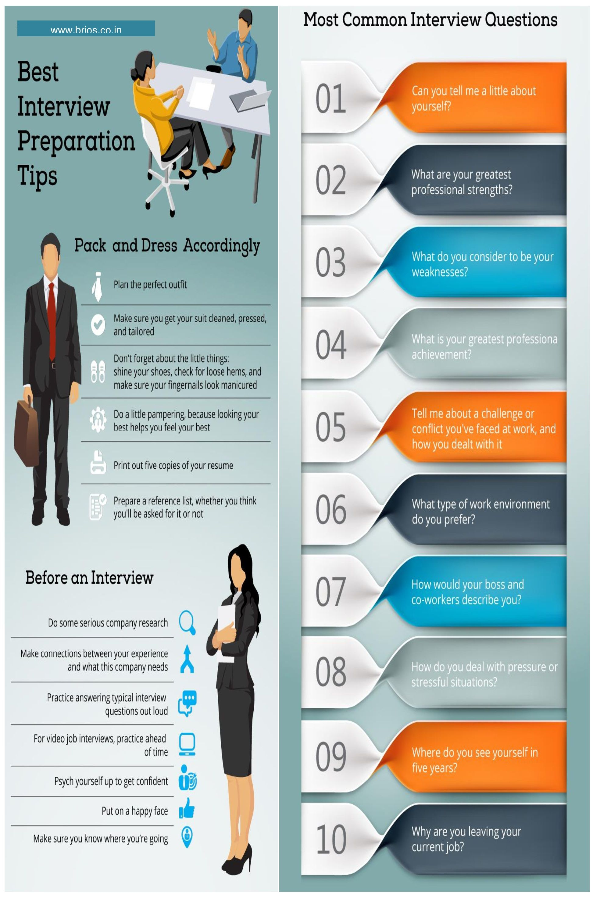 Are you nervous about an upcoming job interview need a quick read full of advice