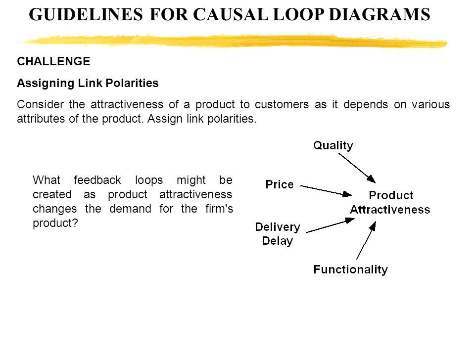 50 Causal Loop Diagram software Free Download Iq9d