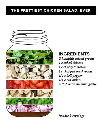 9 Next-Level Mason Jar Recipes for Your Best Lunch, Ever