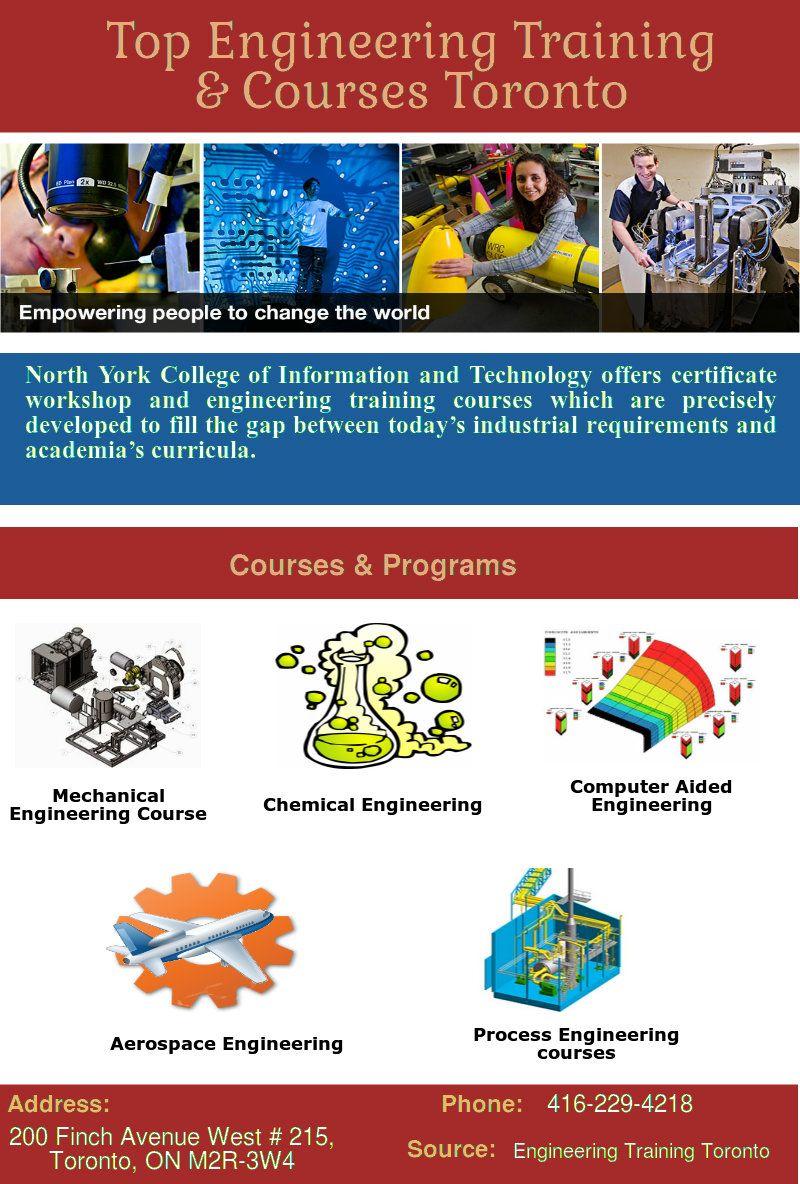 North York College Toronto Engineering Courses