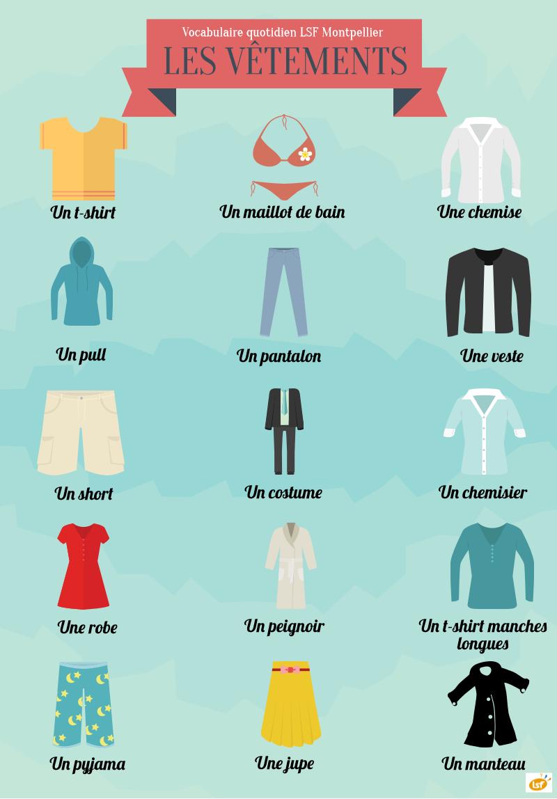 Nombres De Prendas De Vestir En Francésviajaconestilo