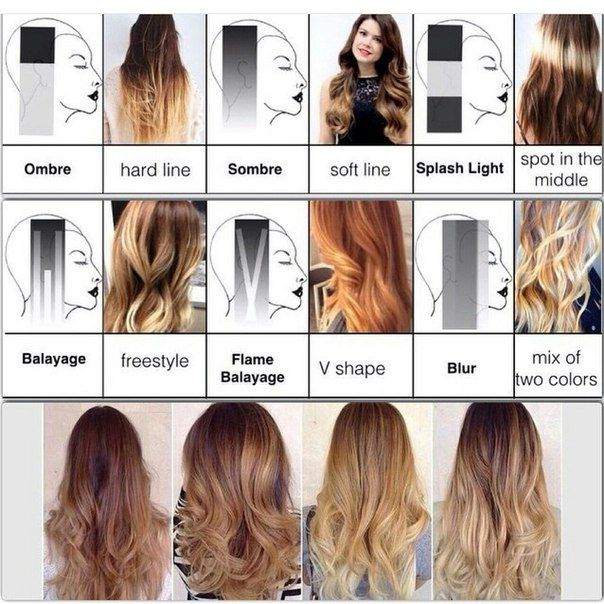 Coloring Technique | Hair | Is What They Call It. | Pinterest | Hair ...
