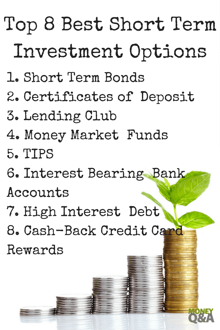 The top 8 best short term investments and options for your money the best short term investments preserve your capital while still earning a lower rate of return 1betcityfo Gallery