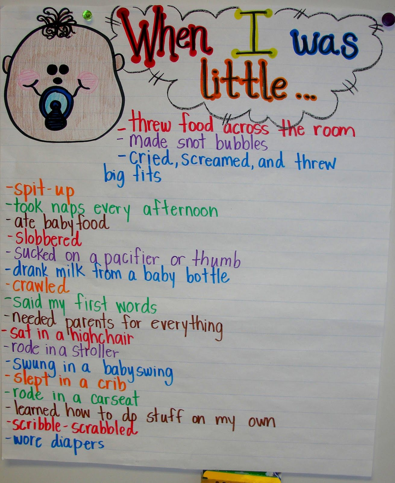 Past Tense Verbs- WhenI was little.... chart to go with the book ...