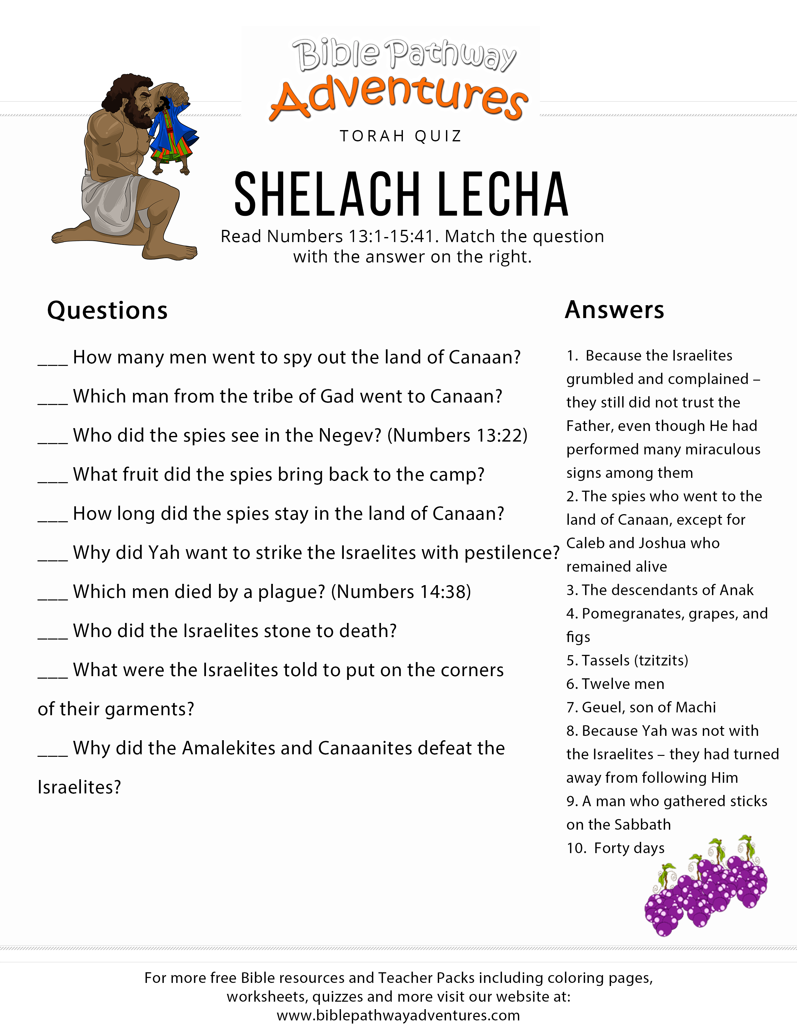 Torah Portion Quiz Shelach Lecha Numbers 13 1 15 41
