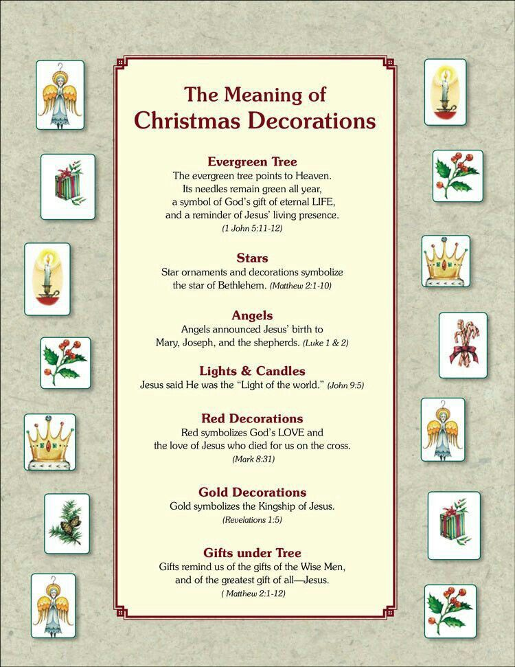 The Meaning of Christmas Decorations | CHRISTmas begins with CHRIST ...