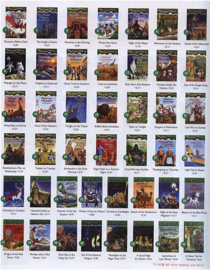 Magic Tree House Series Books Brooklynn Has Already Read The