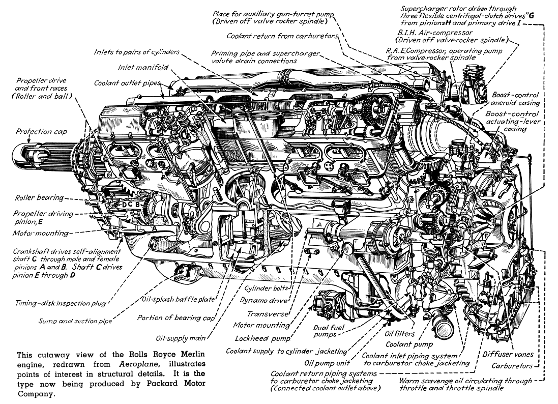 Rolls Royce Merlin Engine Diagram Wiring Third Level Rocket In Effect Each Manufactured Was A Hand Built History