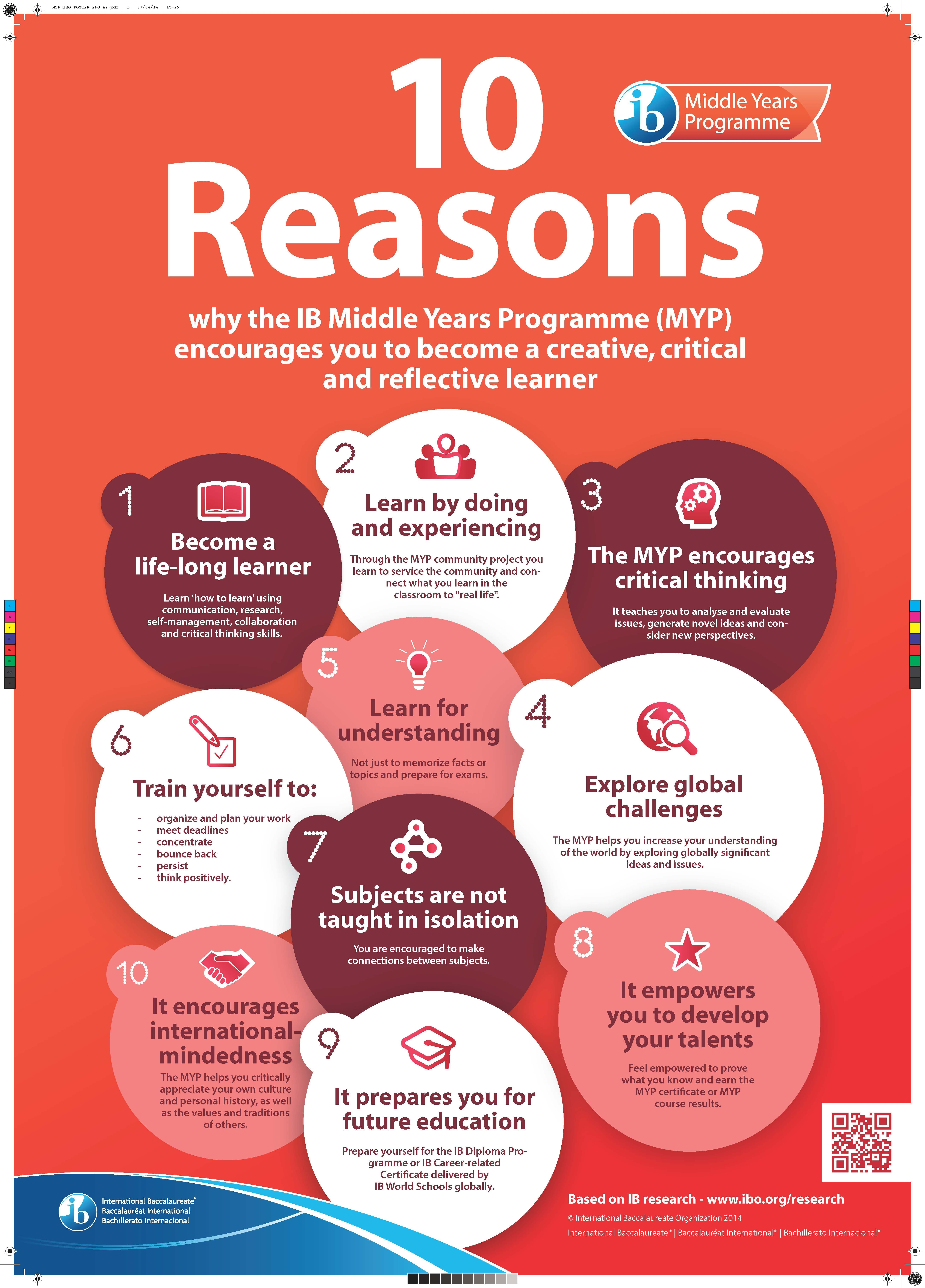 10 Reasons how the MYP encourages you to be a creative, critical and  reflective learner.
