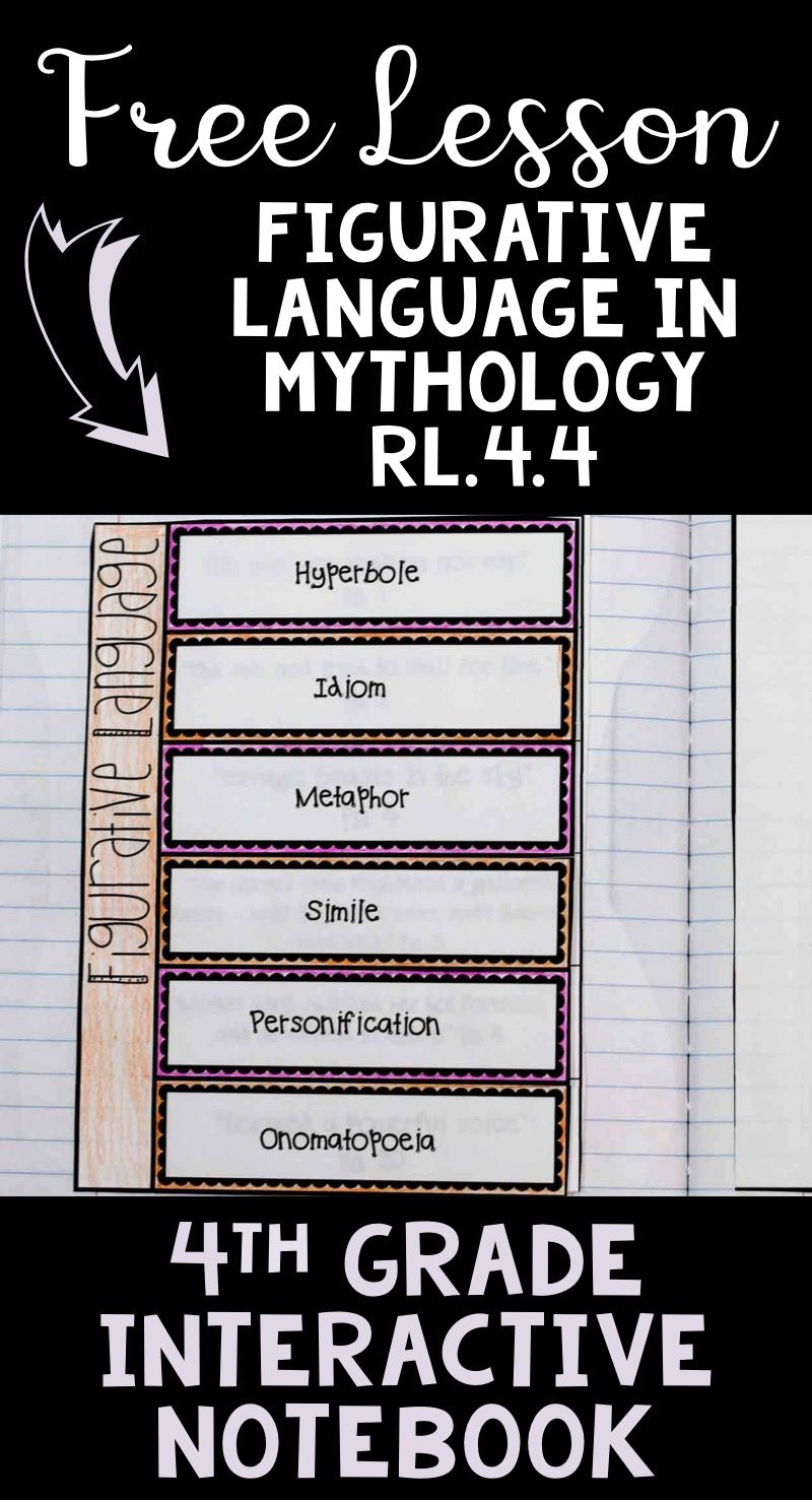 Interactive Notebook Pages 4th Ccss Rl 4 4 Figurative