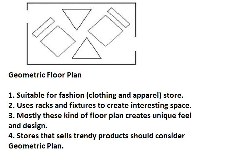 Types Of Retail Floor Plan 3 Geometric Floor Plan Geometric Floor How To Plan Geometric