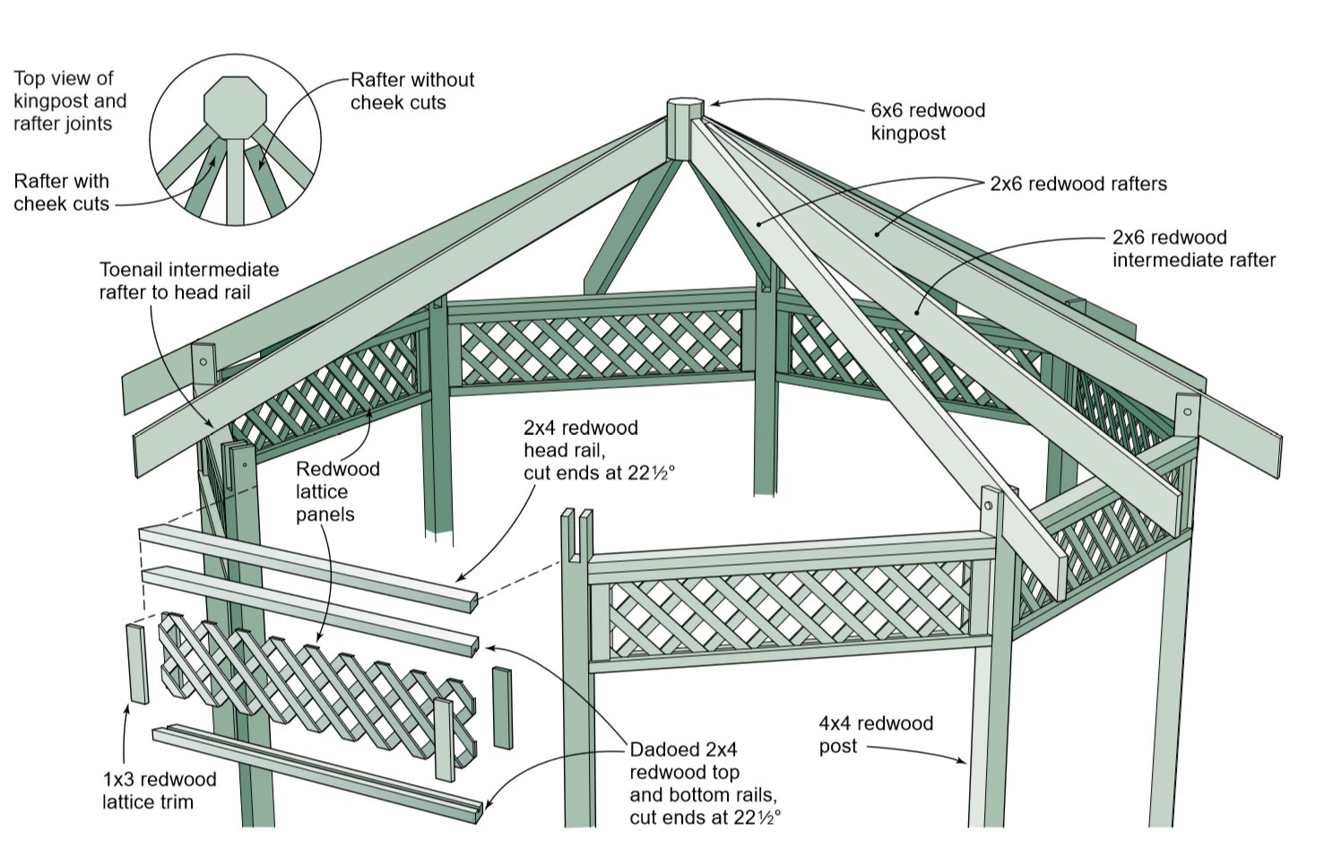 How To Build A Wooden Gazebo In 2020 Wooden Gazebo Wooden