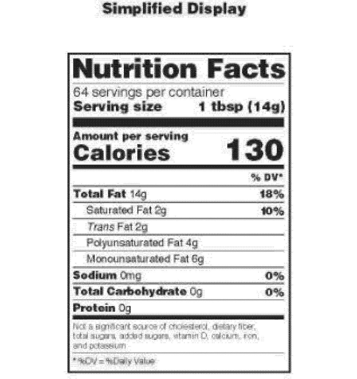 Supplement Facts Label Template Fdating Free Nutrition