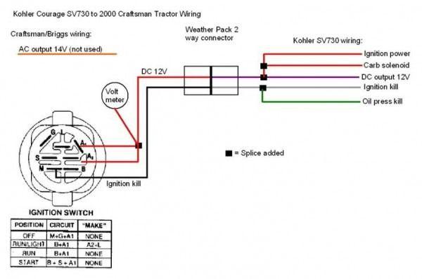 lawn tractor starter switch wiring diagram  center wiring