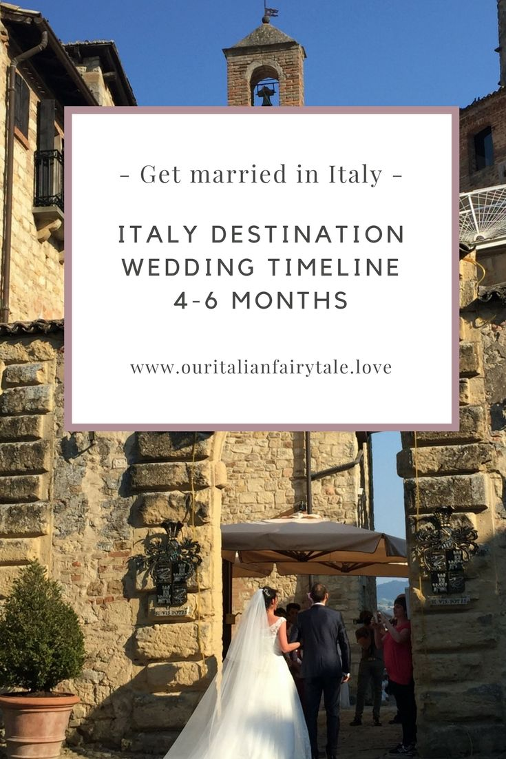 How To Plan A Destination Wedding Wedding Timeline