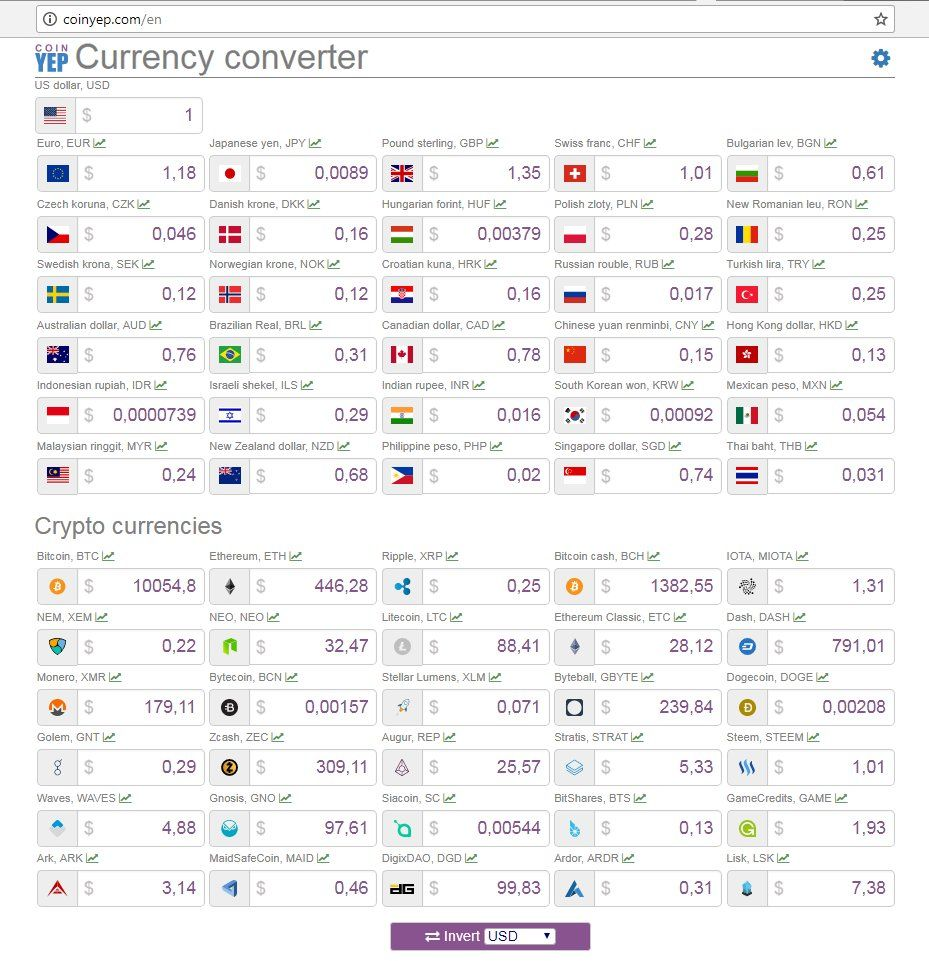 Explore Currency Converter, Blockchain and more!