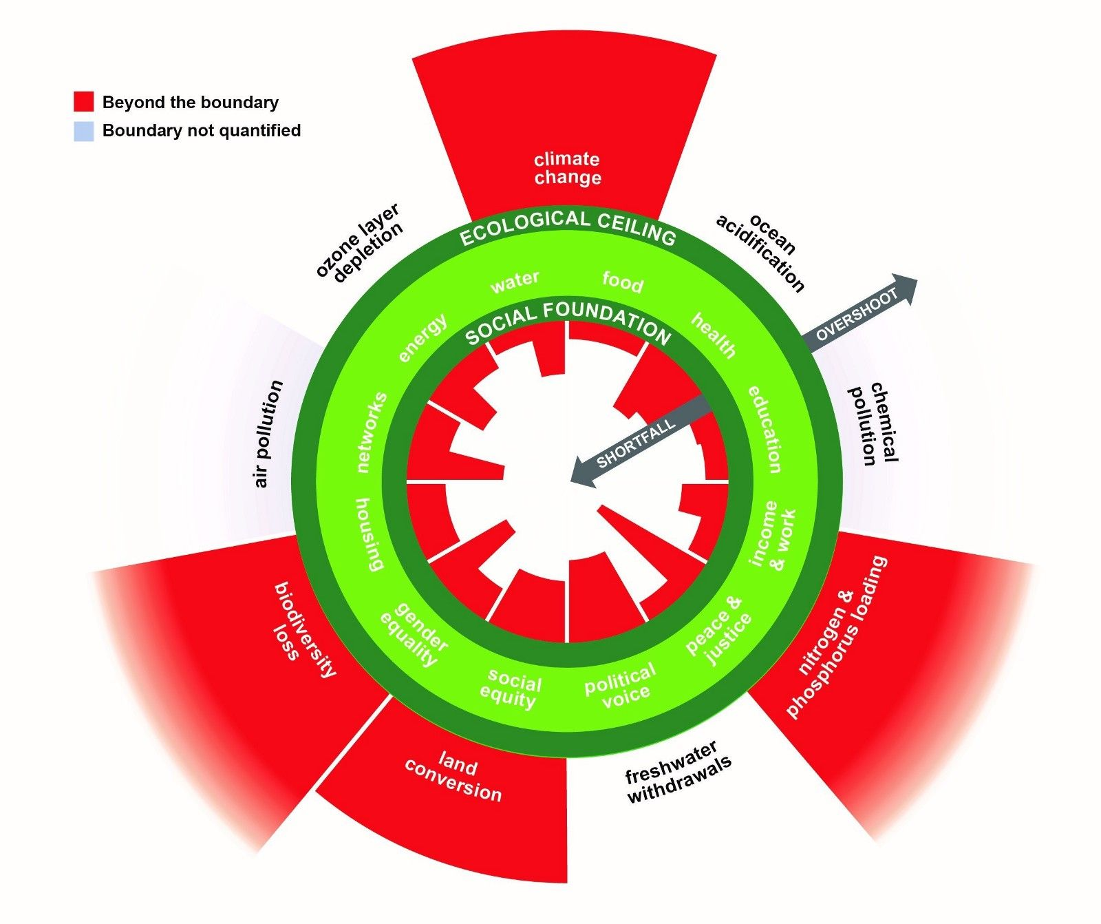 Meet The Doughnut The New Economic Model That Could Help