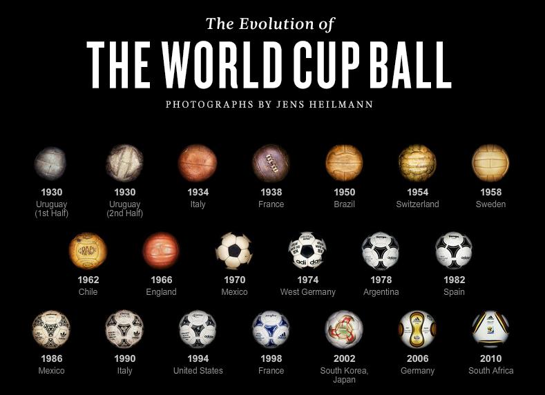 Random Information The World Cup Ball Soccer History World Cup Soccer Soccer World