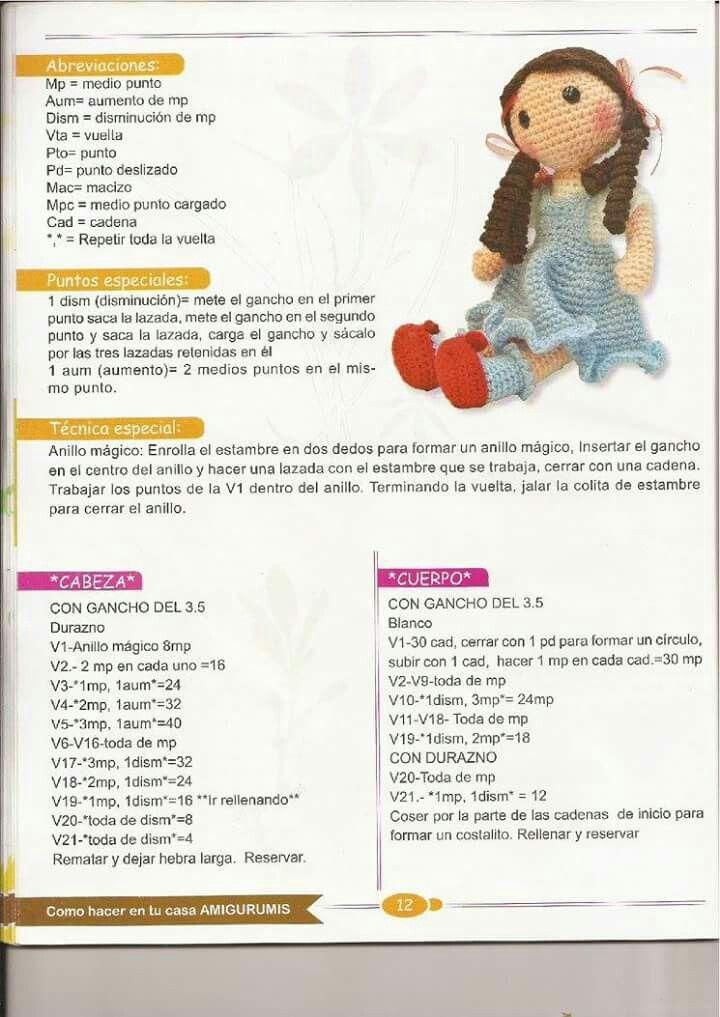 Dorothy2 | amigurris | Pinterest | Patrones amigurumi, Muñecas y ...