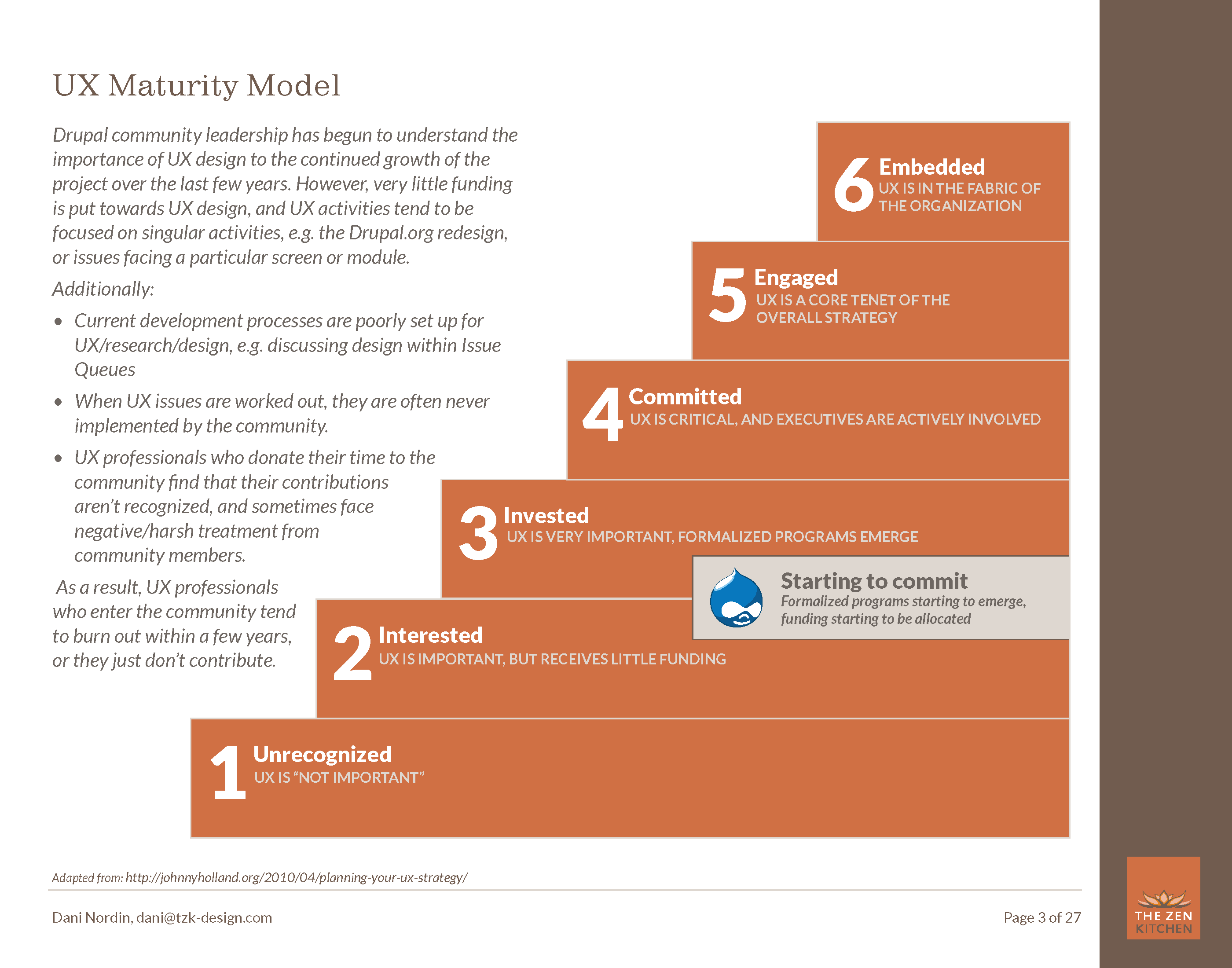 ux maturity model - Google Search   UX   Journey mapping, Ux design on vision map, apple map, positioning map, customer experience, strategy map, experience map, social map, customer contact, search map, customer 360 view of architecture, customer collaboration, brand map,