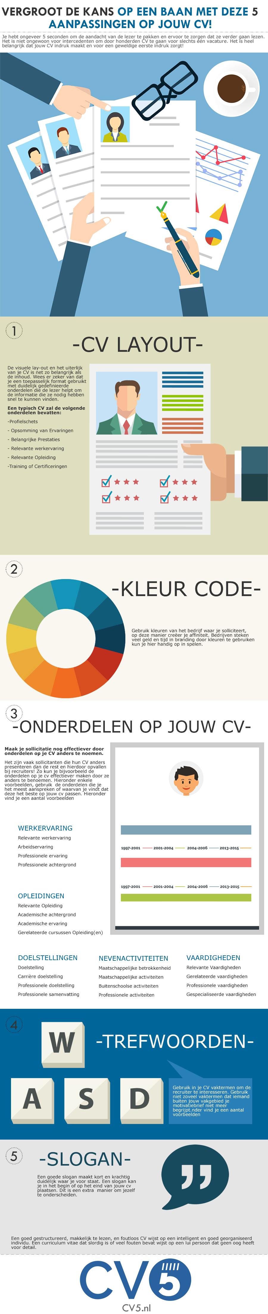 CV Dos and Don | sollicitatie tips | Pinterest | Infographic and Om