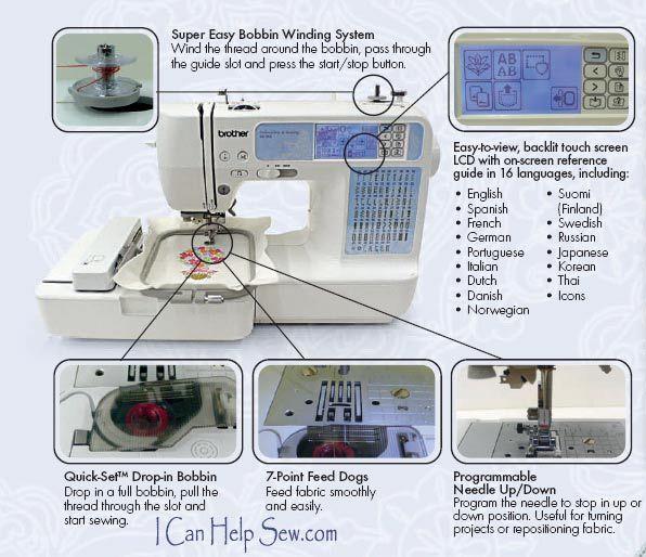 My machine <3. I will master this thing! :)