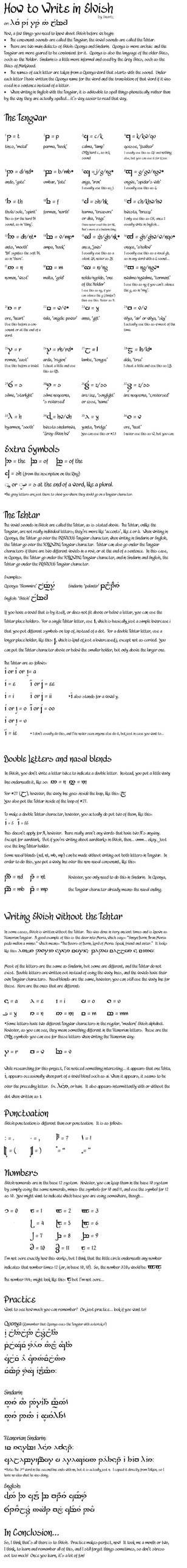 How to read and write gaelic - How To Write In Elvish Way Cool