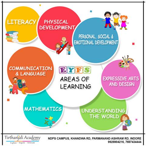 Brochure: Helping Your Preschool Child