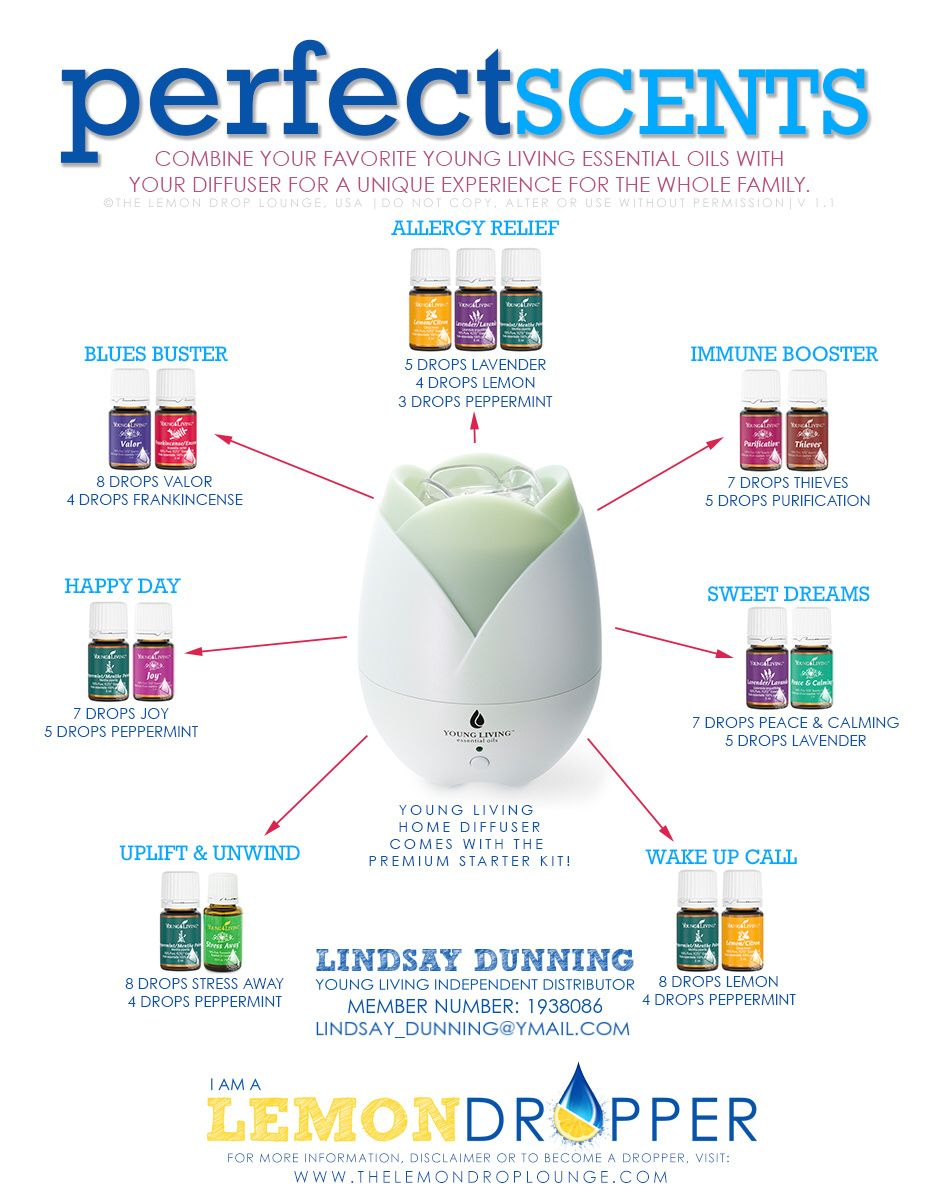 Diffusing Young Living essential oils... Some good YL EO combos