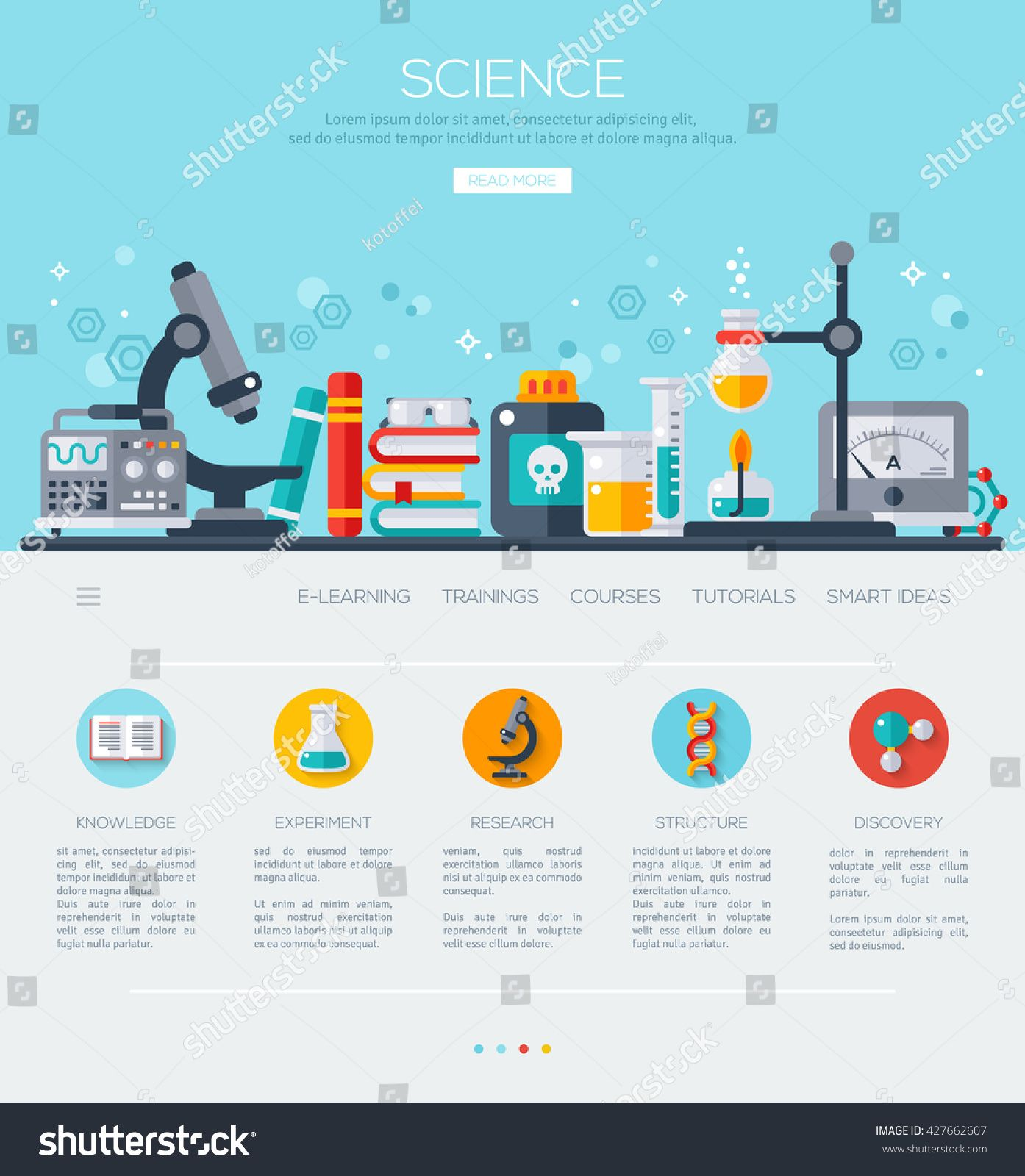 One Page Web Design Template With Flat Icons Science Lab Testing Equipment Analysis And Education Scientific In 2020 Web Template Design Web Design Design Template