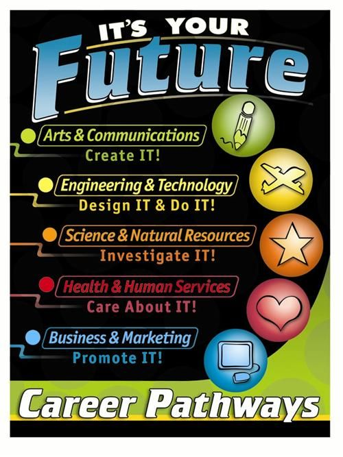 career education posters | Career Center / Career Center | Tech ...