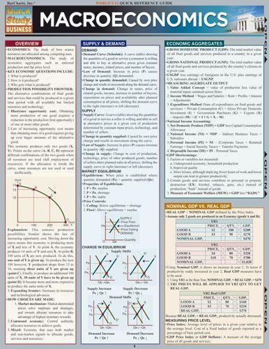 macroeconomics laminated reference guide education pinterest rh pinterest com Macroeconomics Graphs Principles Macroeconomics Cheat Sheet
