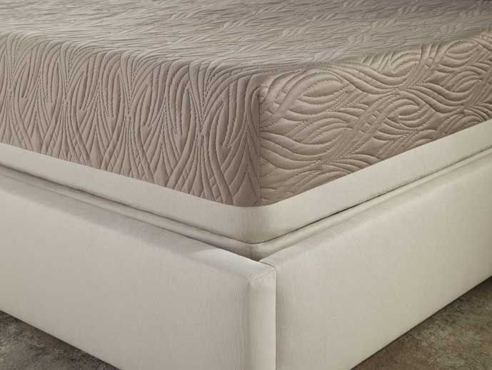 Mattresses For Sale Cost And Price By Model Best Mattress