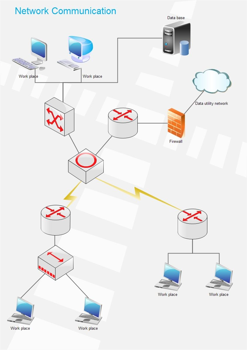 The Example Network Communication Is A Logical Network